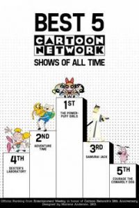 Cartoon Network TV